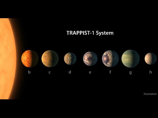Hallan 7 planetas tamaño Tierra; creen que puede haber vida